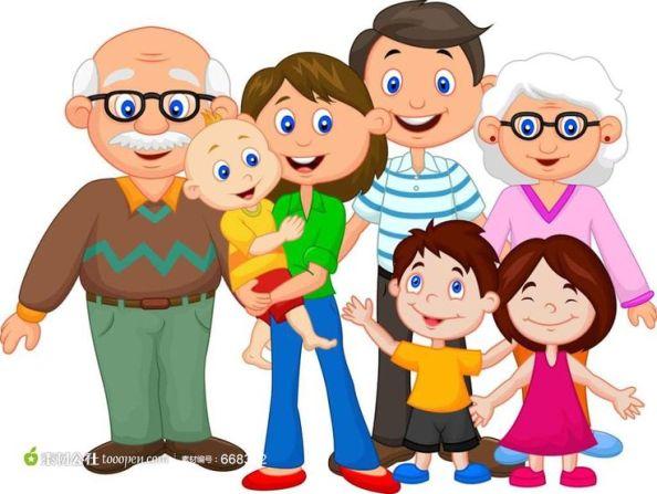 Όλα για την τάξη μου: 2. Ρόλοι, δικαιώματα και υποχρεώσεις των μελών της  οικογένειας