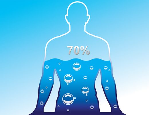 Πόσο νερό πρέπει να πίνουμε, καθημερινά; Συμπτώματα αφυδάτωσης